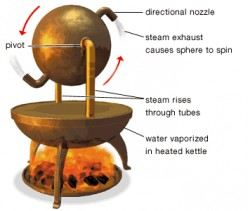 Who invented the Steam Engine a.k.a. the Aeolipile?