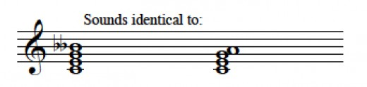 "There's almost no way to get the ear to perceive a ""B double-flat"" instead of the simple ""A""--and notation needs to follow audible facets of the music."
