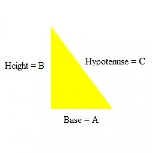 1/2 AB = area of a right triangle which is 1/2 base x height.