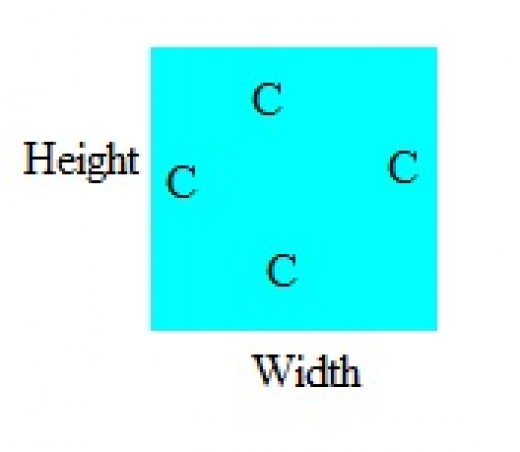 Area of a Square = Height x Width = C x C = C2