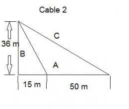 Cable 2