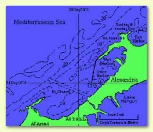 City of Alexandria