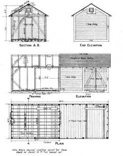Scale Model Plans, Model Railroad Buildings – Tutorials