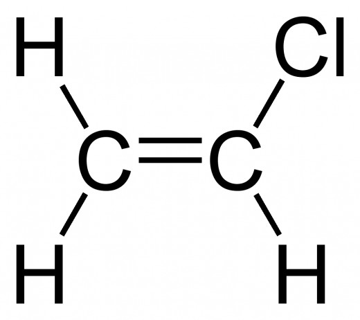 The longest hydrocarbon chain is 2 carbons long, which are bonded together by a double bond. On of the carbons has a chlorine (Cl) atom bonded to it: Chloroethene