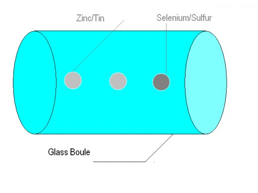 Glass Billet