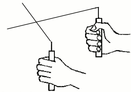 The proper way to hold Dowsing Rods