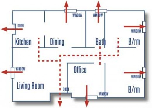 Home emergency evacuation plan template business for Floor action definition