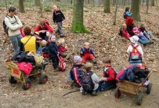 Waldkindergarten Duesseldorf