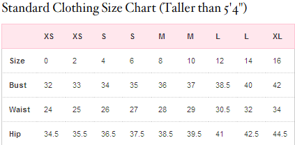 Victoria s secret clothing quality or not hubpages