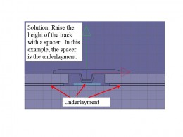 Solution to low track problem