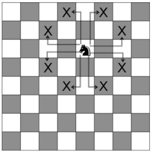 Chess Moves | www.imgkid.com - The Image Kid Has It!