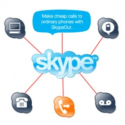 Make unlimited calls to friends or family abroad using your Skype account! Avoid international charges!