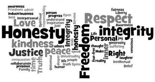 Image from http://www.futuresalon.org/2010/02/top-3-personal-values.html