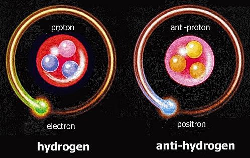 Anti-matter as Power Source