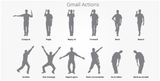 Gmail Motion Commands