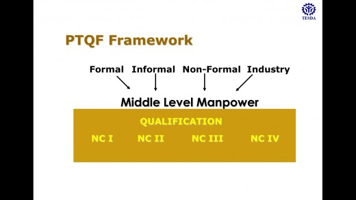 The PTQF Framework