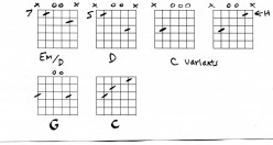Guitar Chords lesson - Fast Car