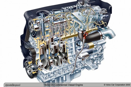 Common Rail Diesel Injection System