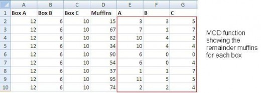 Use the MOD function in Excel to find the remainder