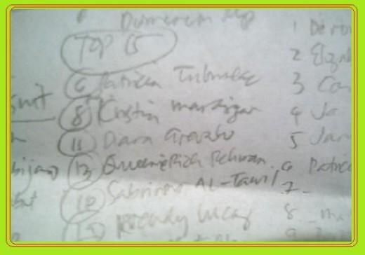 Top 15- Bb. Pilipinas 2011