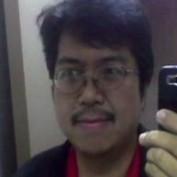 Pmresource profile image
