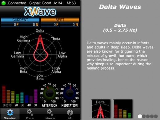 XWave connects to any iPhone, iPod Touch or iPad