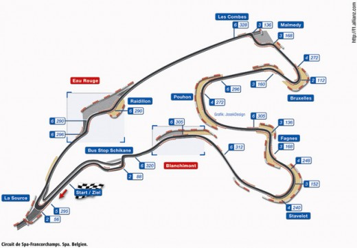 GT Planet's excellent rendition of the Spa Francorchamps circuit plan. A truly special place.