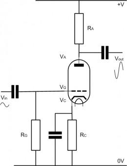 a triode a.c. amplifier