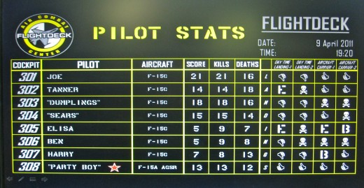 F-16 fighter pilot stats.