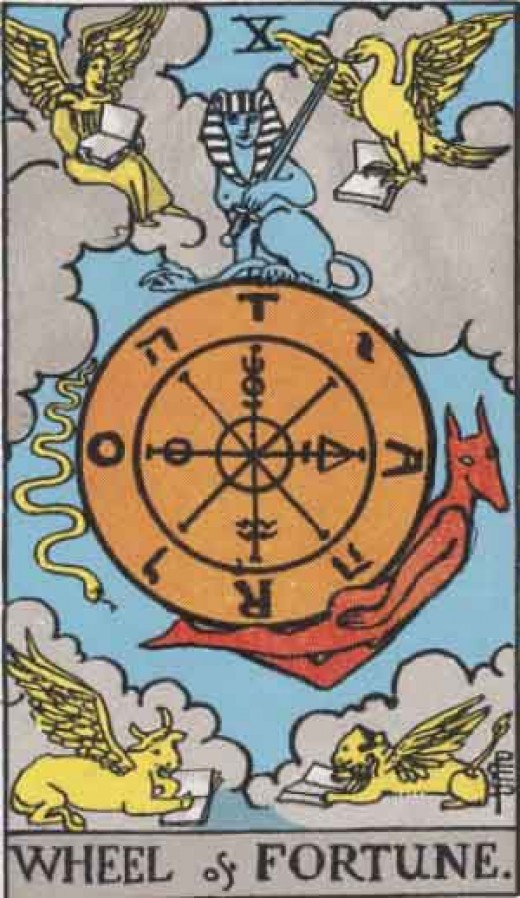 The Wheel of Fortune Card is modeled after the goddess Fortuna`s wheel. This image is a 1909 card scanned by Holly Voley (http://home.comcast.net/~vilex/) for the public domain, and retrieved from http://www.sacred-texts.com/tarot