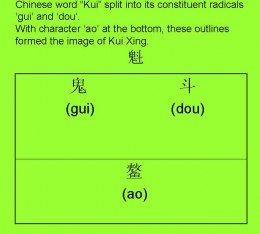 Combination of above 3 characters formed the outline for the image of Kui Xing.