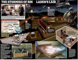 """The action thriller, """"Osama Bin Laden Dead!"""" is filled with so much military suspense, mystery, and plot that it makes Tom Clancy seem obsolete!"""
