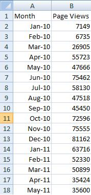 Treansferring the raw data into a simple table within Microsoft Excel 2007