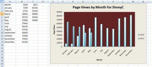 Final updated graph using Excel 2007