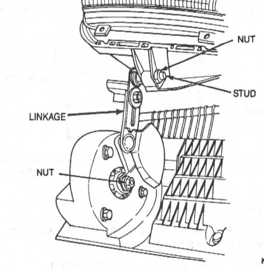 Headlight Linkage