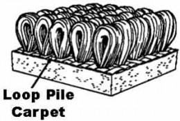 An example of loop pile carpet