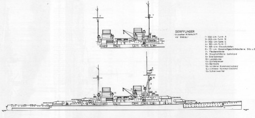 SMS Derfflinger technical drawing