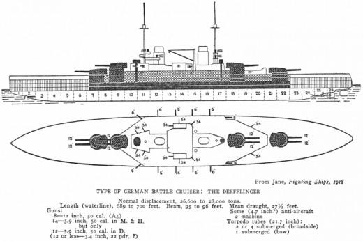 Derfflinger class battlecruiser - credited to Jane's Fighting Ships, 1919