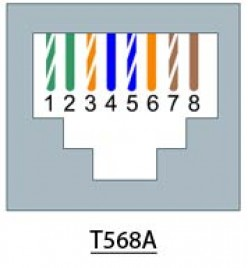 t568a b wiring diagram images jack wiring diagram on t568a cat5 t568a and t568b wiring assignments pictures to pin