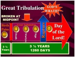 I believe the Rapture happens BEFORE the 7 year Tribulation period as does my church.