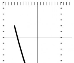shifting by -left, -top, gets the upper corner of my graph into the right location