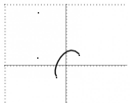Now, my Bezier  Curve control points match up with the graphs that are rendered.
