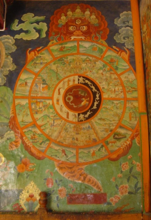 The Tibetan Wheel of Life and marked the traditionally Six Worlds.