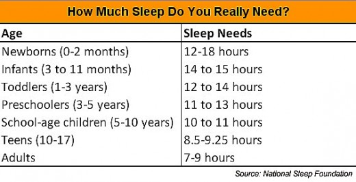 Teen Sleep Patterns Cause 104