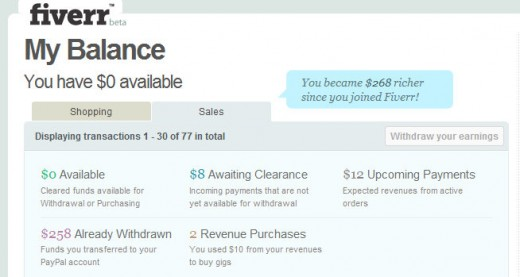 My Fiverr Income - As of May 2011