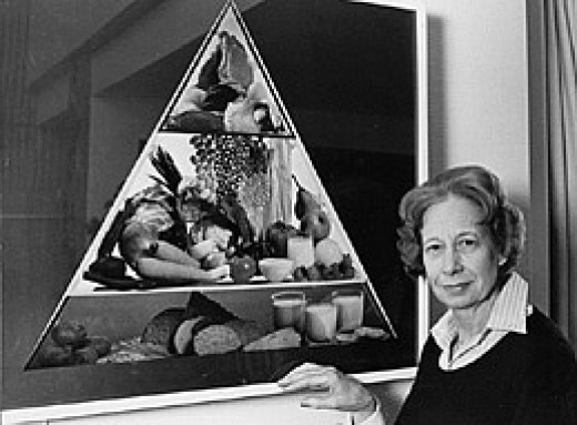 Anna Britt Agnster developed the food pyramid idea in the 1970s