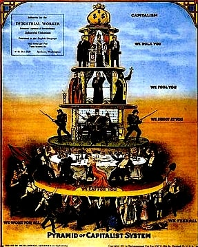 The BASE of the PYRAMID Economic Concept