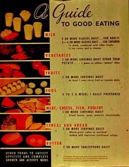 USDA BASIC SEVEN