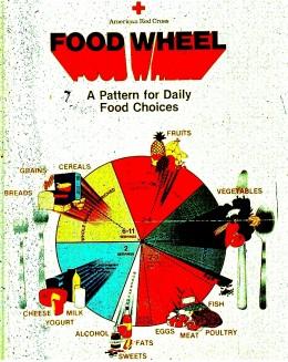 US RED CROSS FOOD WHEEL