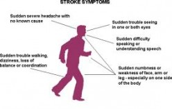 Learn the Signs of A Stroke